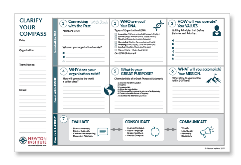 Newton Institute Serving Leader Compass Worksheet
